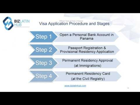 How to Apply for a Visa in Panama - Biz Latin Hub