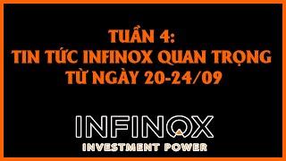 INFINOX VIỆT NAM | TUẦN 4: CÁC TIN TỨC FOREX QUAN TRỌNG 20-24/09