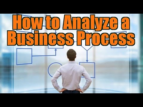 How to Analyze Business Processes and Flowcharts using the 3 R's Process