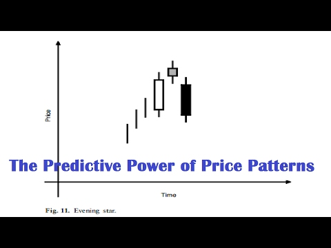 The Predictive Power of Price Patterns