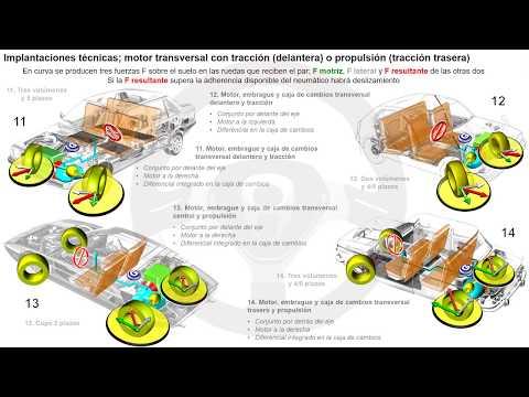EVOLUCIÓN DE LA TECNOLOGÍA DEL AUTOMÓVIL A TRAVÉS DE SU HISTORIA - Módulo 1 (10/31)