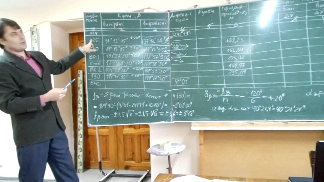 Программу вычисления координат теодолитного хода