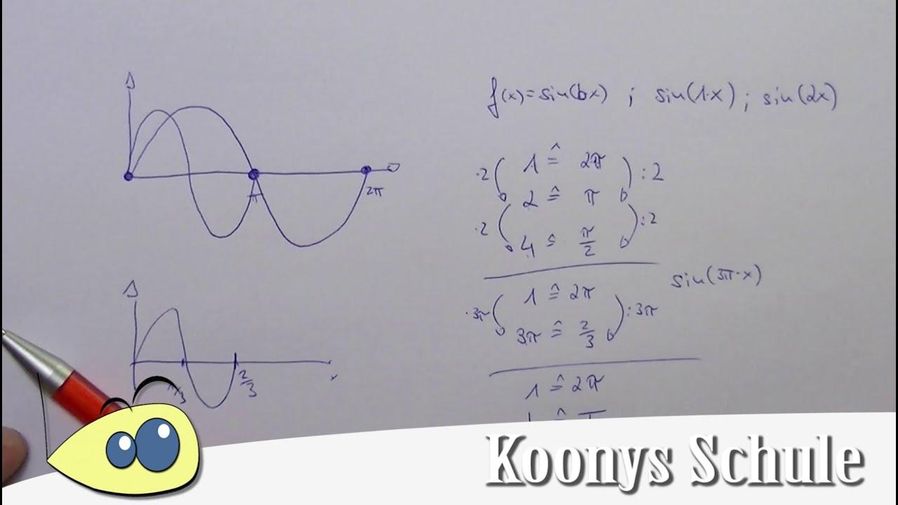 Periodenlänge bestimmen, Trigonometrische Funktionen, woher kommt ...