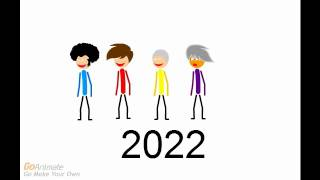 Wiggles Timeline 1991-2074