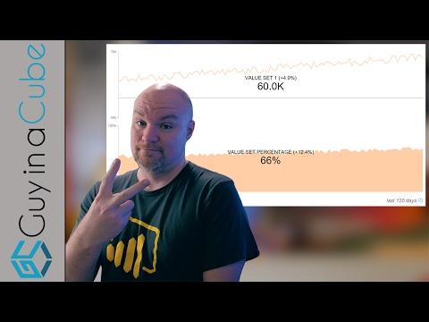 Dual KPI custom visual for Power BI