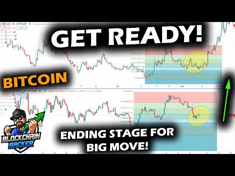 GET READY FOR THE NEWS BLITZ As Bitcoin Price Chart Reaches Retrace Level With Big Technical Events