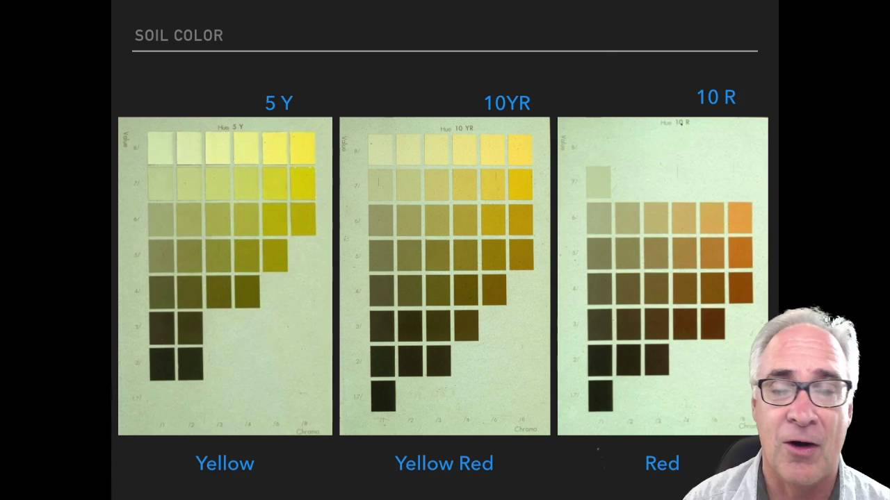 Munsell soil color chart youtube munsell soil color chart nvjuhfo Gallery