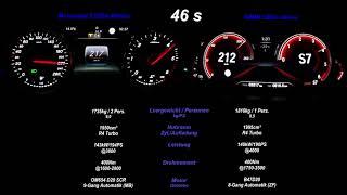 Mercedes vs BMW: E220d vs 520d