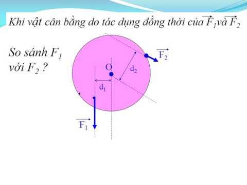 Bai 18 Cân bằng của một vật có trục quay cố định. Momen lực