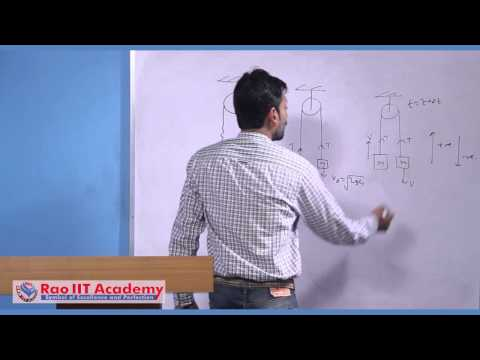 Impulse and Collision - IIT JEE Main and Advanced Physics Video Lecture [RAO IIT ACADEMY]