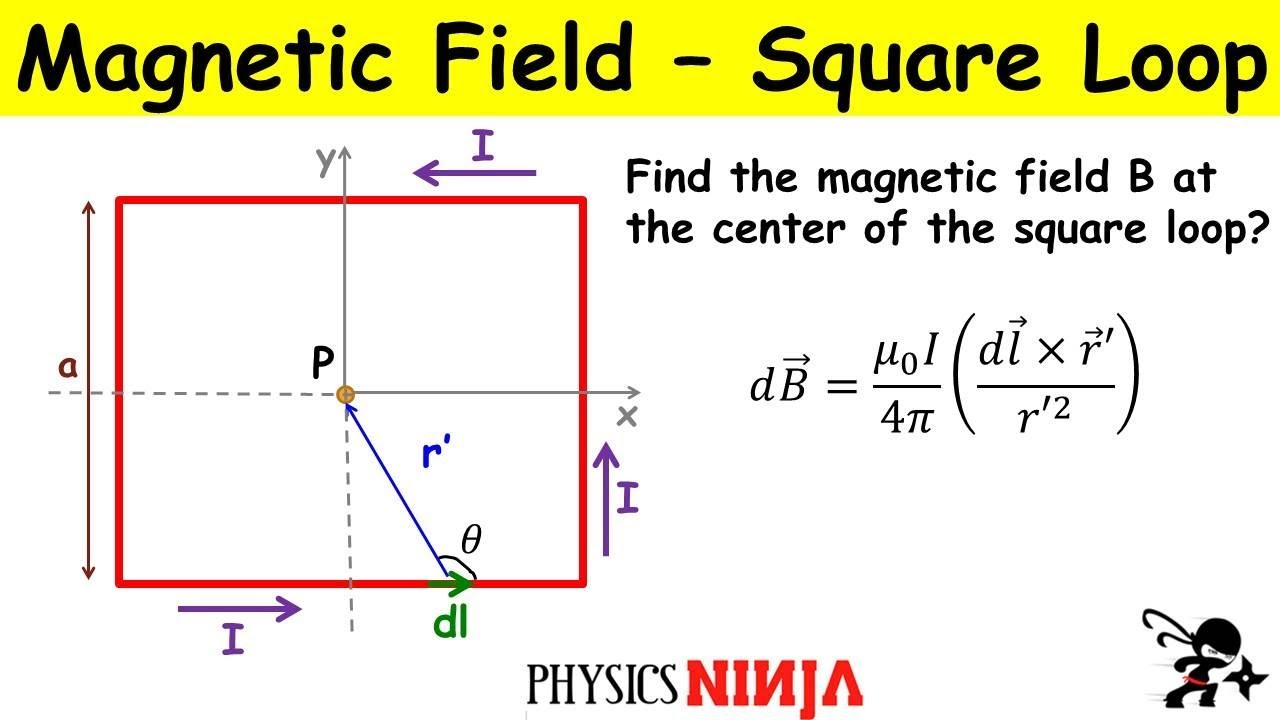 Magnetic Field from a Square Loop using Biot-Savart