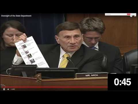 "Representative John Mica questioning Comey with ""rapid fire""."