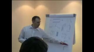 Семинар.flv(, 2011-08-15T02:45:28.000Z)