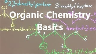 history of organic chemistry