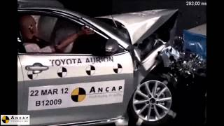 2012 Toyota Aurion/(2009-2011) Camry ANCAP Frontal Offset