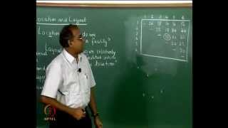 Mod-08 Lec-32 Location problems -- p median problem, Fixed charge problem