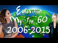 Download Eurovision: My Top 60 Songs (2006-2015) MP3 song and Music Video