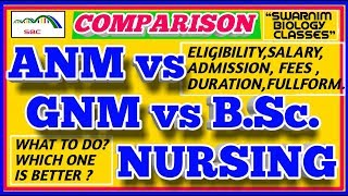 ANM vs GNM vs B.Sc NURSING| 12th के बाद नर्सिंग कोर्सेज | WHAT TO DO AFTER 12th WITHOUT NEET |