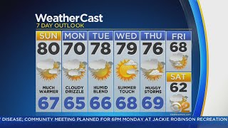 CBS2 Weekend Weather Forecast at 8 A.M.
