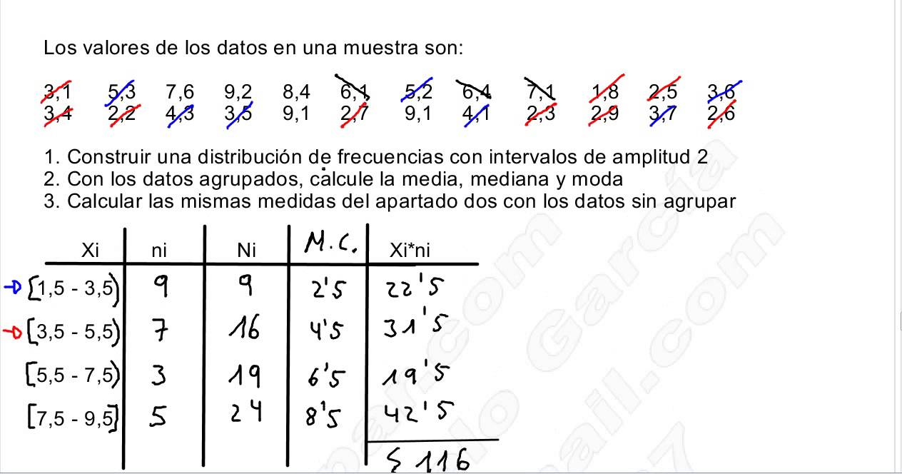 Como sacar la media aritmética