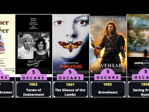 All time Oscar winning movies | Complete list of all movies that have won 2 or more Oscars !