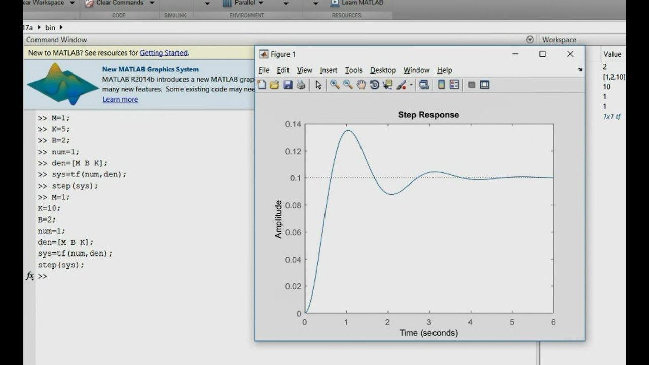 Step Response Using Matlab