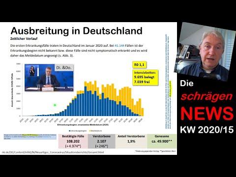 Baustopp GigaBerlin, R0 Und Herdenimmunität, Dashcam-Viewer, Wo. 4 (NEWS KW15/2020) | DampfDrache.de