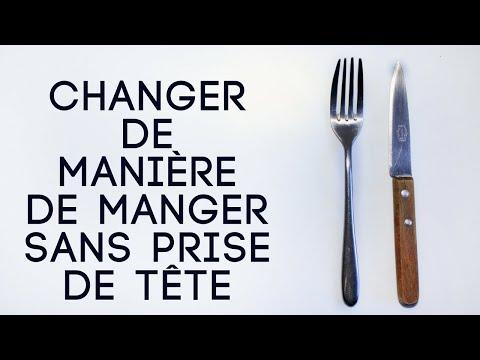 Changer d'alimentation : comment réussir à tous les coups (regard des autres, vie sociale, etc) ?