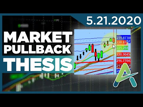 High Probability Of A Market Pullback