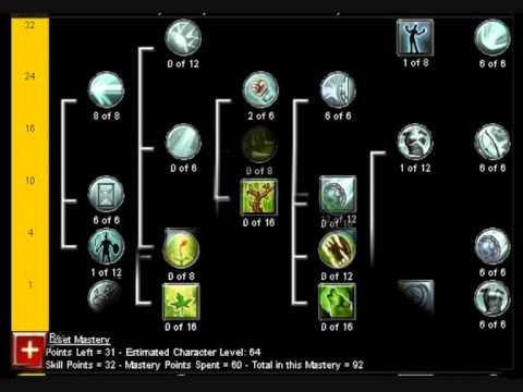 Titan Quest Defense Build