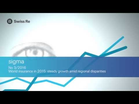 sigma 3/2016 World insurance in 2015: strong or weak?