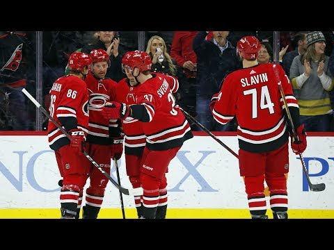 NHL Highlights | Jets Vs Hurricanes – Jan. 21, 2020