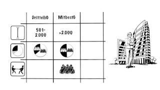 explainity® Erklärvideo: