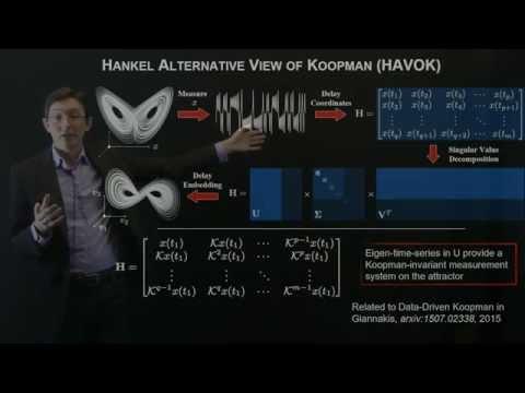 Hankel Alternative View Of Koopman (HAVOK) Analysis [FULL]