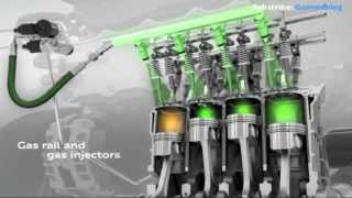 2013 Audi A3 Sportback g-tron: How System Works
