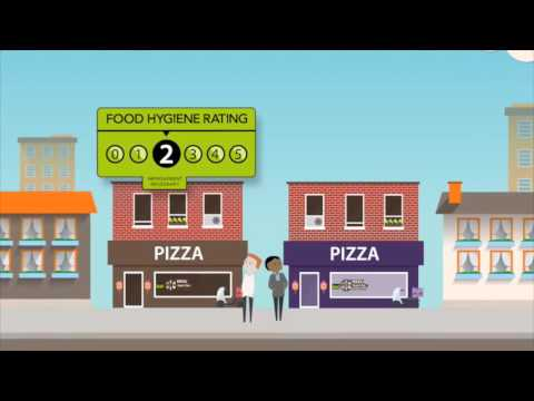 Food Standards Agency - Good food hygiene is good for business