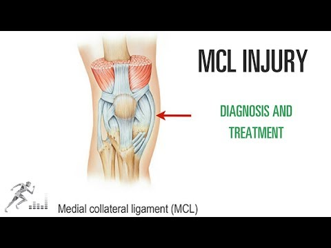 MCL injuries of the knee: Injury, diagnosis, treatment