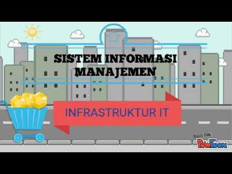 Sistem Informasi Manajemen (infrastruktur TI)