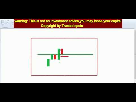 Trend continuation for beginners part 2 - Forex trading strategy - Binary trading 2017
