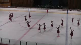 САНРАЙЗ 1 Кубок России 3 этап Короткая программа 14 декабря 2020 г