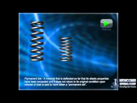 Compression Spring Permanent Set by Newcomb Spring Corp