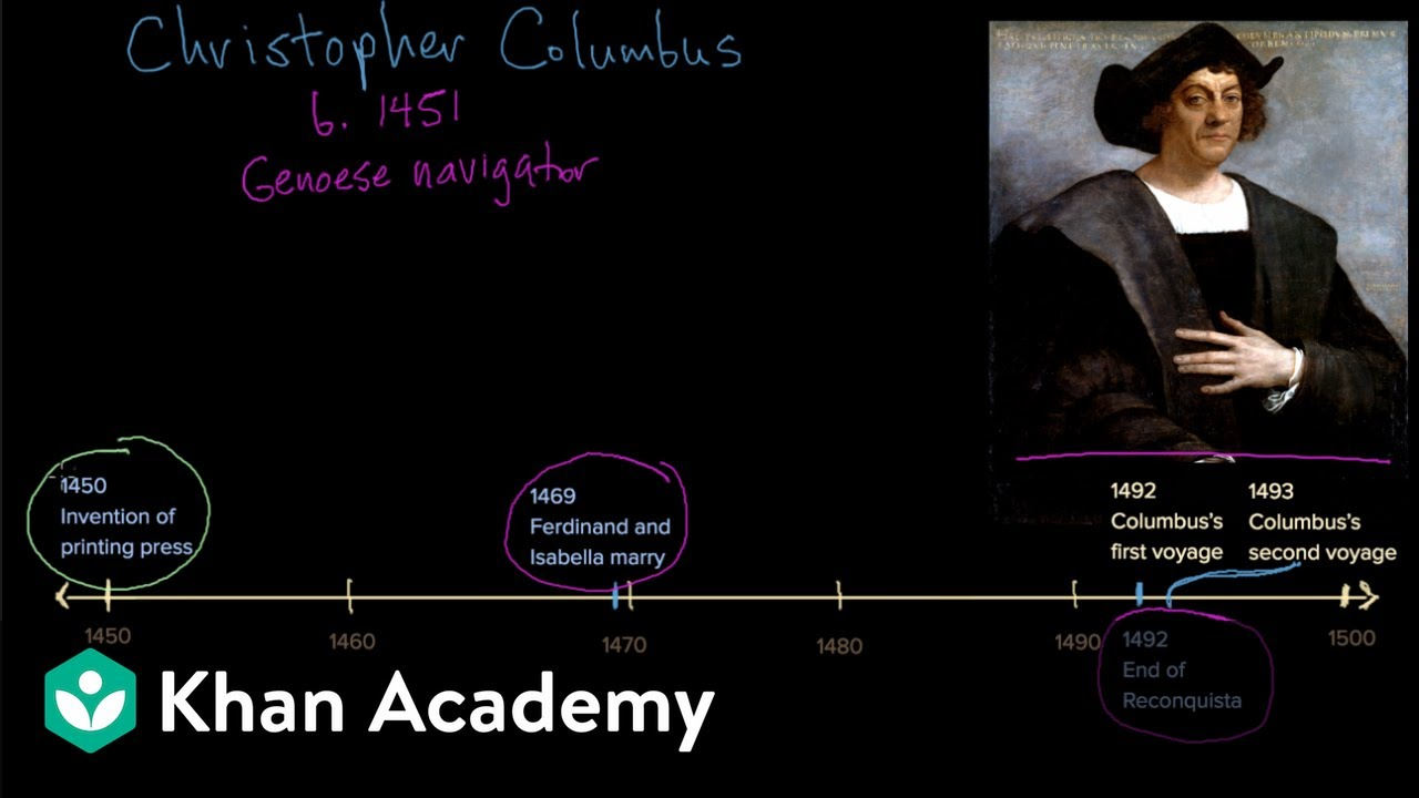 hight resolution of Christopher Columbus (video)   Khan Academy