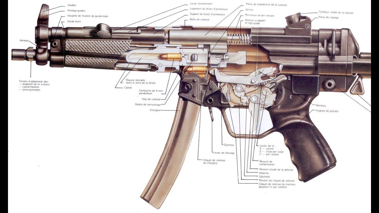 H&K MP5 Schema Mp Schematic Diagram on