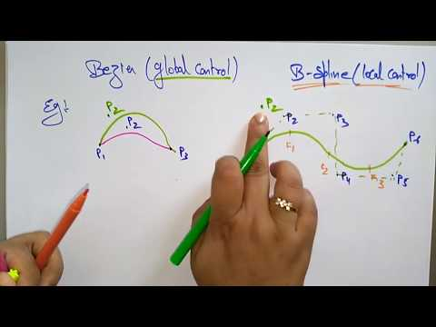 B Spline Curve In Computer Graphics   Lec-44   Bhanu Pray
