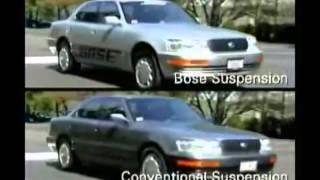 Электромагнитная подвеска BOSE (сравнение)