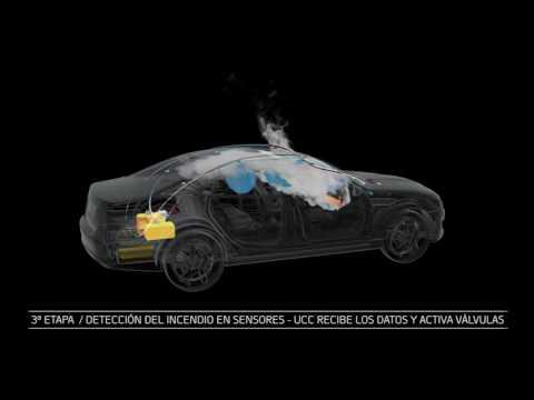 Sistema automático contra incendios en vehículos (saciv)