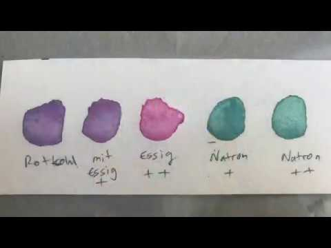 Von KunsttherapeutInnen mit Herz - Naturfarben