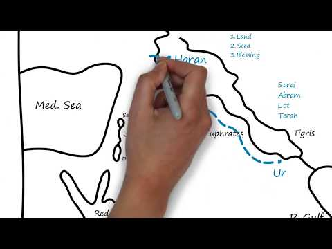 Lesson #2 Map Abraham's Journey, Old Testament Overview Christian Bible Study