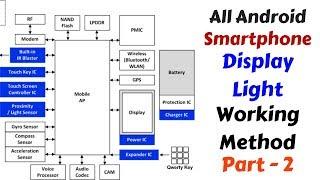Mobile Repairing Course | Smartphone Display Light Working Method (Part - 2)