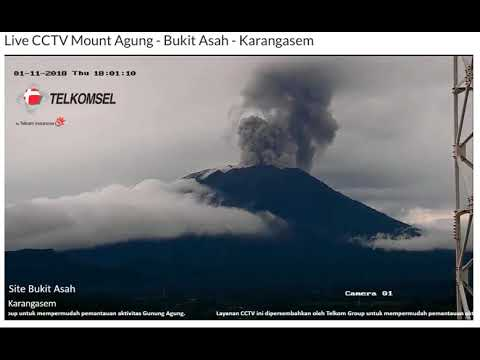Mount Agung Eruption on January 11th, 2018